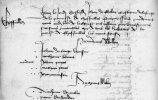 Chauffailles en 1478