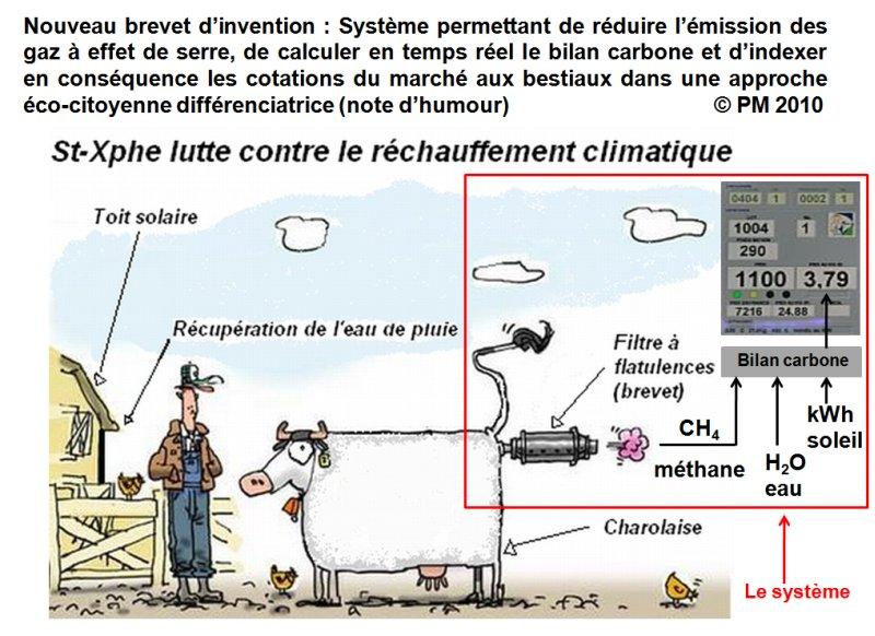 St-Christophe-en-Brionnais lutte contre le réchauffement climatique