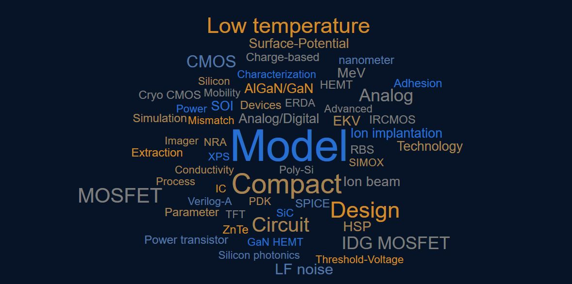 Research themes in a word cloud