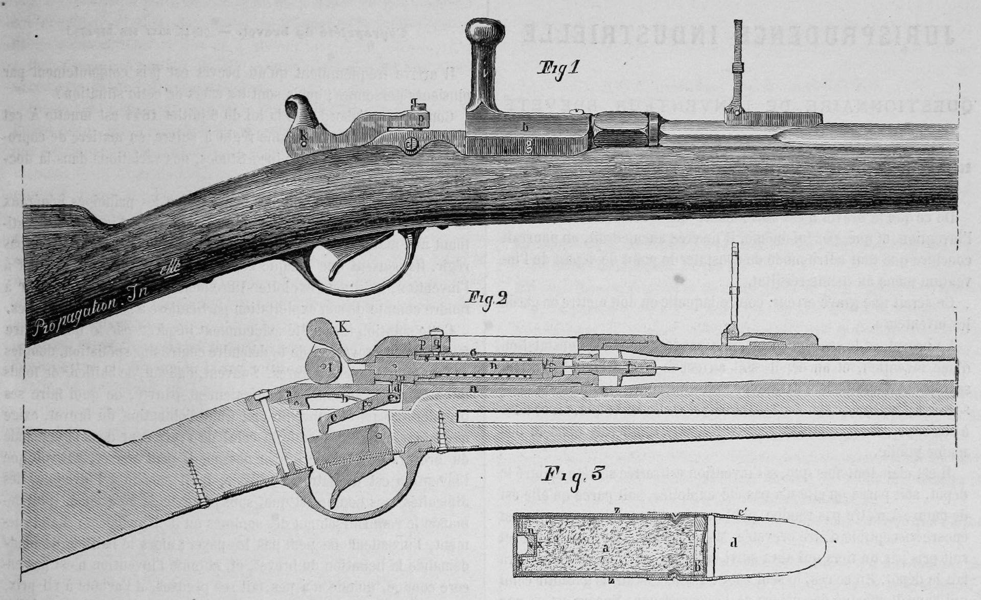 Fusil à aiguille perfectionné d'Antoine Alphonse Chassepot